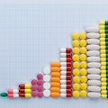 Trends in Workers' Compensation Drug Payments